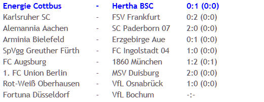 Brandenburg-Berlin-Derby Energie Cottbus Hertha BSC