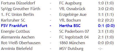FSV Frankfurt Hertha BSC Torwart Marco Sejna 2010-10-18