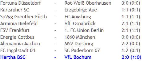 Hertha BSC VfL Bochum Reißer Pierre-Michel Lasogga 2010-11-16
