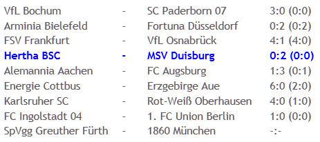 Hertha BSC MSV Duisburg Punktepolster schmilzt 2010-11-29