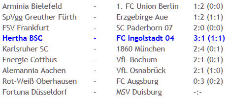 Hertha BSC FC Ingolstadt 04 Ronny Maikel Aerts