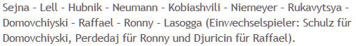 Mannschaftsaufstellung Hertha BSC VfL Bochum