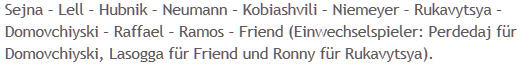 Mannschaftsaufstellung SC Paderborn 07 Hertha BSC