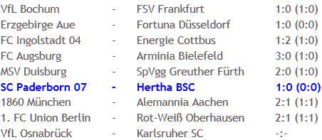SC Paderborn 07 Hertha BSC Maikel Aerts Kreuzband 2010-11-08