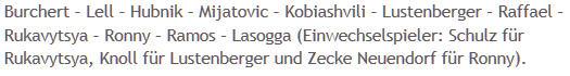 Mannschaftsaufstellung Hertha BSC Erzgebirge Aue