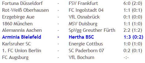 Arminia Bielefeld Hertha BSC Brasilianer Raffael