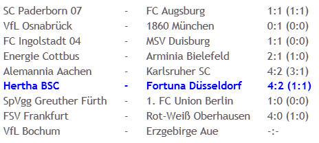 Hertha BSC Fortuna Düsseldorf Markus Babbel Philosophie