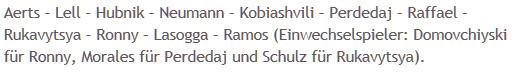 Mannschaftsaufstellung Hertha BSC Fortuna Düsseldorf