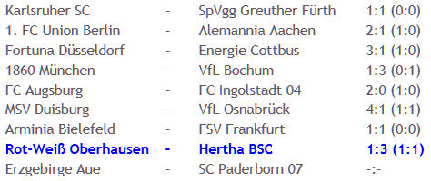 Rot-Weiß Oberhausen Hertha BSC Innenverteidiger Kaka 2011-01-18