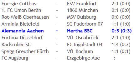 Alemannia Aachen Hertha BSC Fabian Lustenberger 2011-02-28