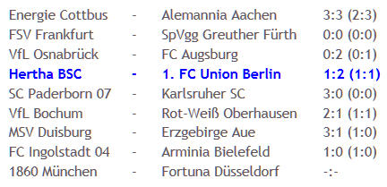 Hertha BSC 1. FC Union Berlin Derby Blamage