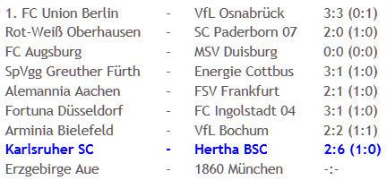 Karlsruher SC Hertha BSC lupenreiner Hattrick Raffael 2011-02-14