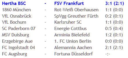 FSV Frankfurt Hertha BSC Torwart Maikel Aerts