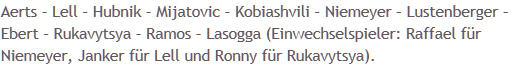 Mannschaftsaufstellung Hertha BSC FSV Frankfurt