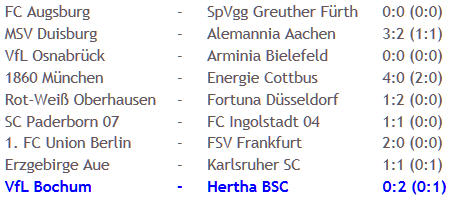 VfL Bochum Hertha BSC moderner Catenaccio
