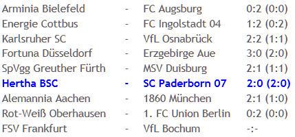 Hertha BSC SC Paderborn 07 Marc Seemann 2011-04-04