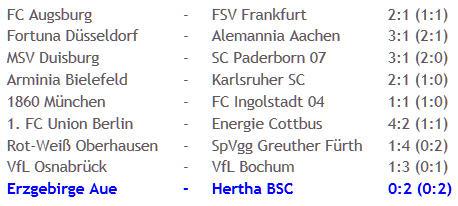 Hertha BSC Meisterschale Zweite Liga