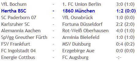 Hertha BSC 1860 München Spaßbremse