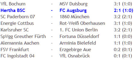 Hertha BSC FC Augsburg Meisterschale Meisterfelge 2011-05-11