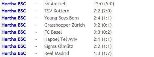Hertha BSC Testspiele Ergebnisse 2011