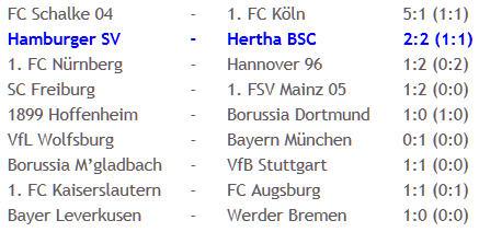 Hertha BSC Kapitän Andre Mijatovic Hamburger SV