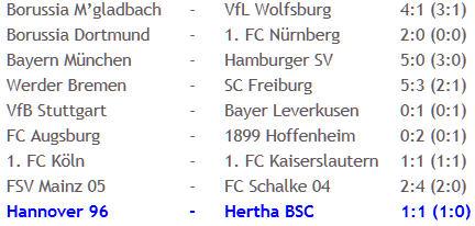 Hannover 96 Hertha BSC Pierre-Michel Lasogga Robert Hartmann