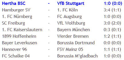 Hertha BSC VfB Suttgart Raffael Thomas Kraft