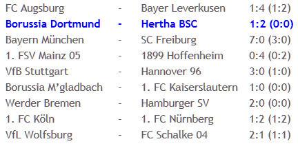 Borussia Dortmund Hertha BSC Raffael Markus Babbel