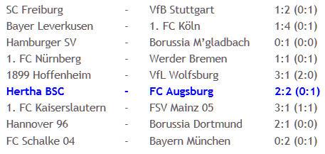 Hertha BSC FC Augsburg Raffael 2011-09-19