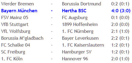 Bayern München Hertha BSC Ex-Hertha-Spieler Jerome Boateng 2011-10-17