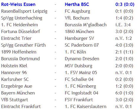 Rot-Weiss Essen Hertha BSC Markus Babbel Rotation 2011-10-27
