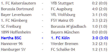 Dribbler Änis Ben-Hatira Hertha BSC 1. FC Köln