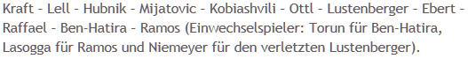 Mannschaftsaufstellung Hertha BSC 1. FSV Mainz 05