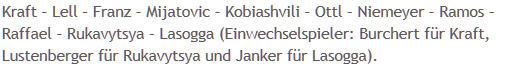 Mannschaftsaufstellung Hertha BSC VfL Wolfsburg