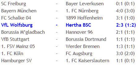 VfL Wolfsburg Hertha BSC Pierre-Michel Lasogga Siegtreffer