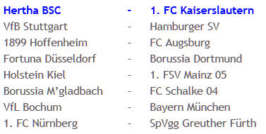 Hertha BSC 1. FC Kaiserslautern Glücksfee Nadine Angerer