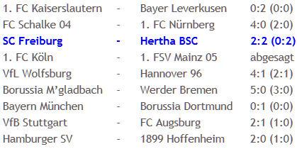 SC Freiburg Hertha BSC Ergebnis 2012-11-20