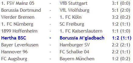 Gladbach Hertha BSC Marco Reus 2012-11-06