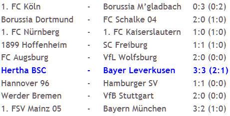 Bayer Leverkusen - Hertha BSC Bundesliga Ergebnisse 2011-11-27