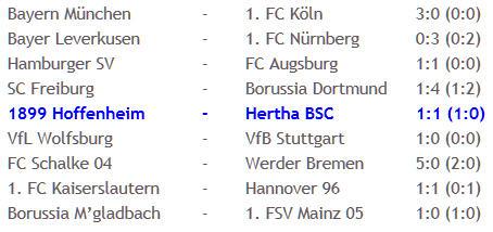 1899 Hoffenheim Hertha BSC Entlassung Markus Babbel 2011-12-19