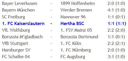 1. FC Kaiserslautern Hertha BSC Markus Babbel Blätterwald 2011-12-05