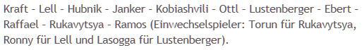 Mannschaftsaufstellung Hertha BSC 1899 Hoffenheim