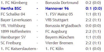 Hertha BSC Hannover 96 Raffael Peter Sippel 2012-02-06