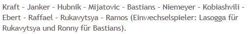 Mannschaftsaufstellung Hertha BSC Borussia Dortmund