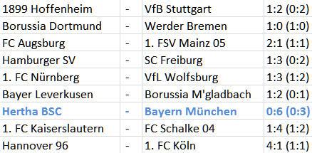 Drei Foulelfmeter gegen Hertha BSC Bayern München