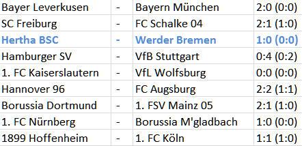 Hertha BSC Werder Bremen Otto Rehhagels Trainerteam