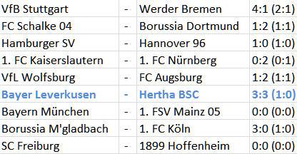 Hertha-Torwart Thomas Kraft hält Elfmeter