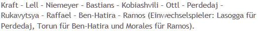 Mannschaftsaufstellung Hertha BSC Bayer Leverkusen