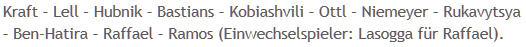 Mannschaftsaufstellung Hertha BSC Borussia M'gladbach