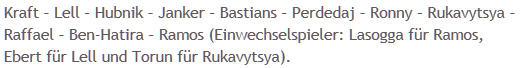 Mannschaftsaufstellung Hertha BSC FC Schalke 04